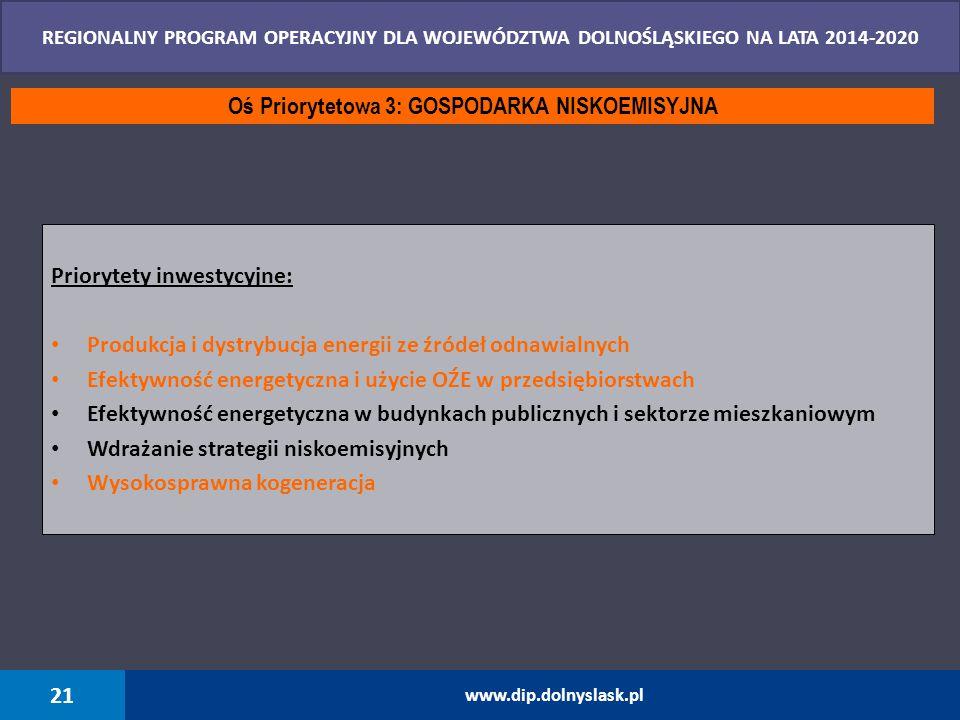 21 www.dip.dolnyslask.pl REGIONALNY PROGRAM OPERACYJNY DLA WOJEWÓDZTWA DOLNOŚLĄSKIEGO NA LATA 2014-2020 Oś Priorytetowa 3: GOSPODARKA NISKOEMISYJNA Pr