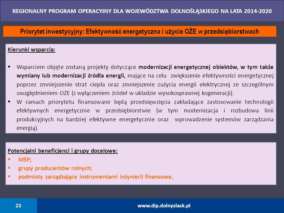 23 www.dip.dolnyslask.pl REGIONALNY PROGRAM OPERACYJNY DLA WOJEWÓDZTWA DOLNOŚLĄSKIEGO NA LATA 2014-2020 Priorytet inwestycyjny: Efektywność energetycz