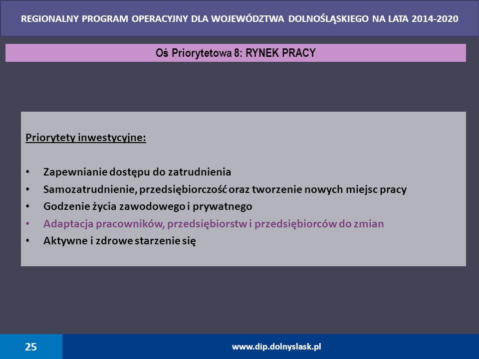 25 www.dip.dolnyslask.pl REGIONALNY PROGRAM OPERACYJNY DLA WOJEWÓDZTWA DOLNOŚLĄSKIEGO NA LATA 2014-2020 Oś Priorytetowa 8: RYNEK PRACY Priorytety inwe