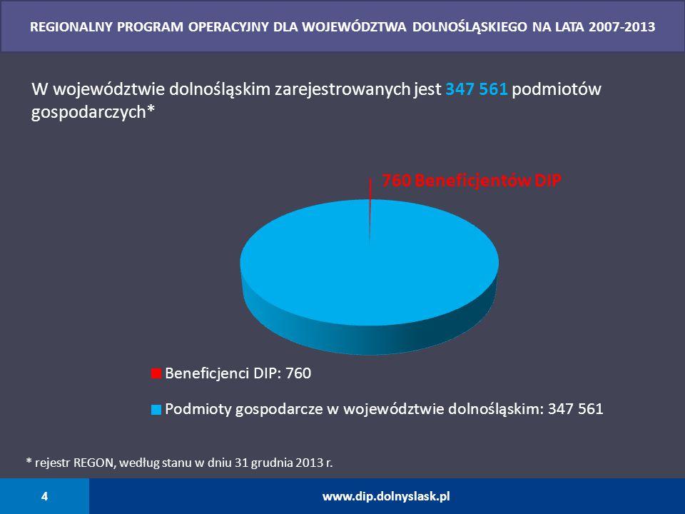 4 www.dip.dolnyslask.pl W województwie dolnośląskim zarejestrowanych jest 347 561 podmiotów gospodarczych* REGIONALNY PROGRAM OPERACYJNY DLA WOJEWÓDZT
