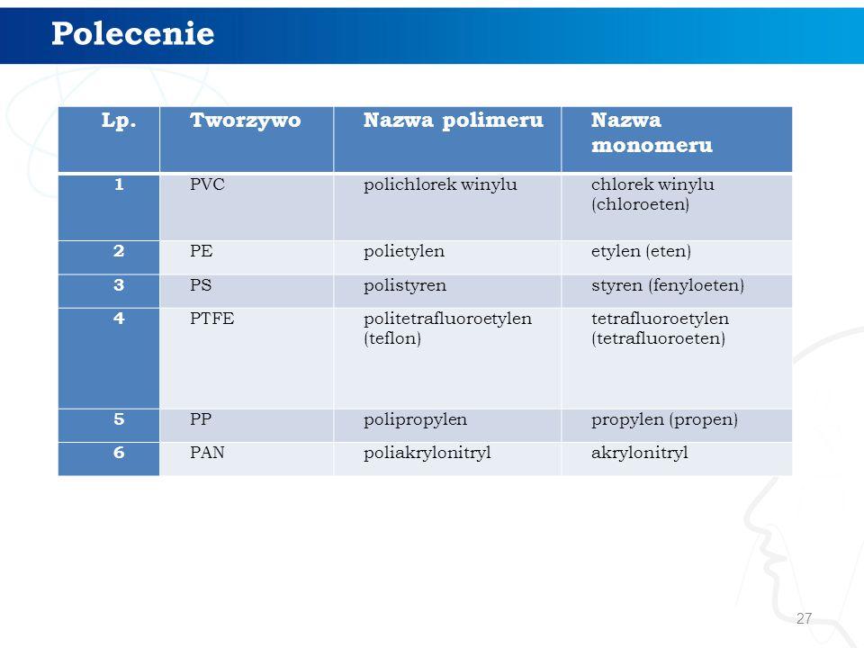 27 Lp.TworzywoNazwa polimeruNazwa monomeru 1 PVCpolichlorek winyluchlorek winylu (chloroeten) 2 PEpolietylenetylen (eten) 3 PSpolistyrenstyren (fenylo