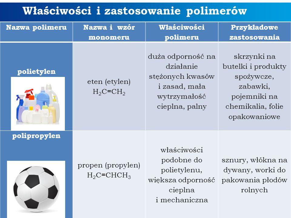Właściwości i zastosowanie polimerów Nazwa polimeruNazwa i wzór monomeru Właściwości polimeru Przykładowe zastosowania polietylen eten (etylen) H 2 C=