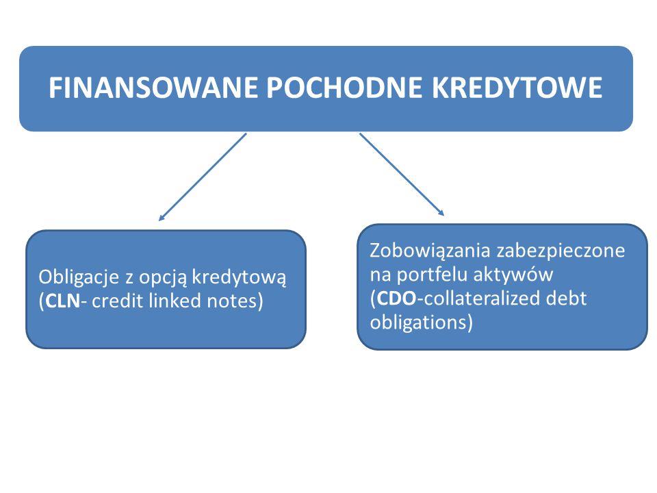 FINANSOWANE POCHODNE KREDYTOWE Obligacje z opcją kredytową (CLN- credit linked notes) Zobowiązania zabezpieczone na portfelu aktywów (CDO-collateralized debt obligations)
