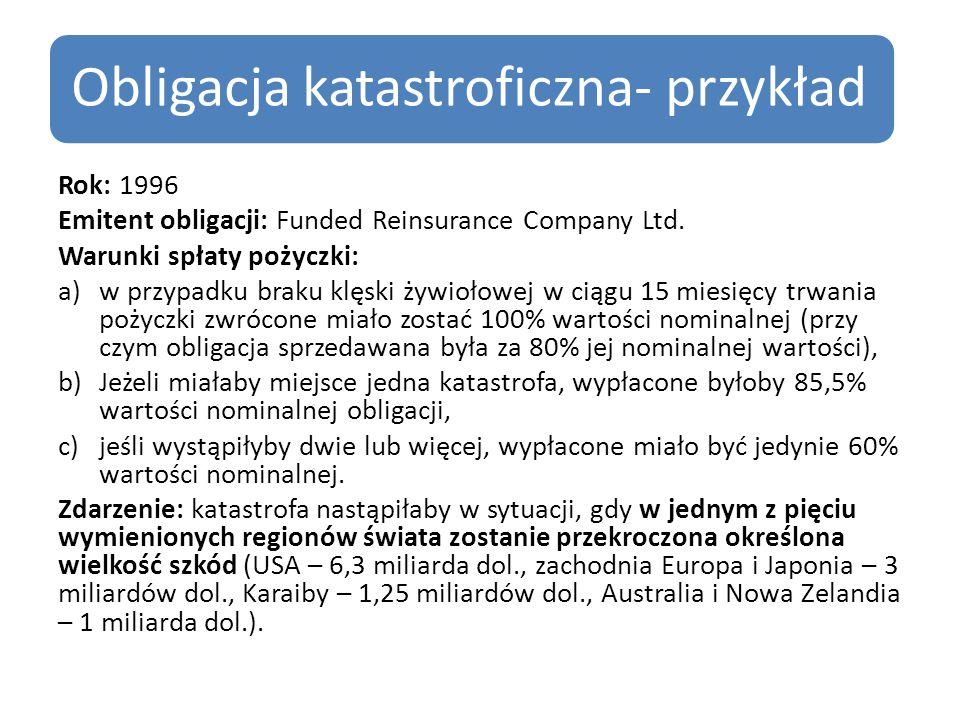 Rok: 1996 Emitent obligacji: Funded Reinsurance Company Ltd.