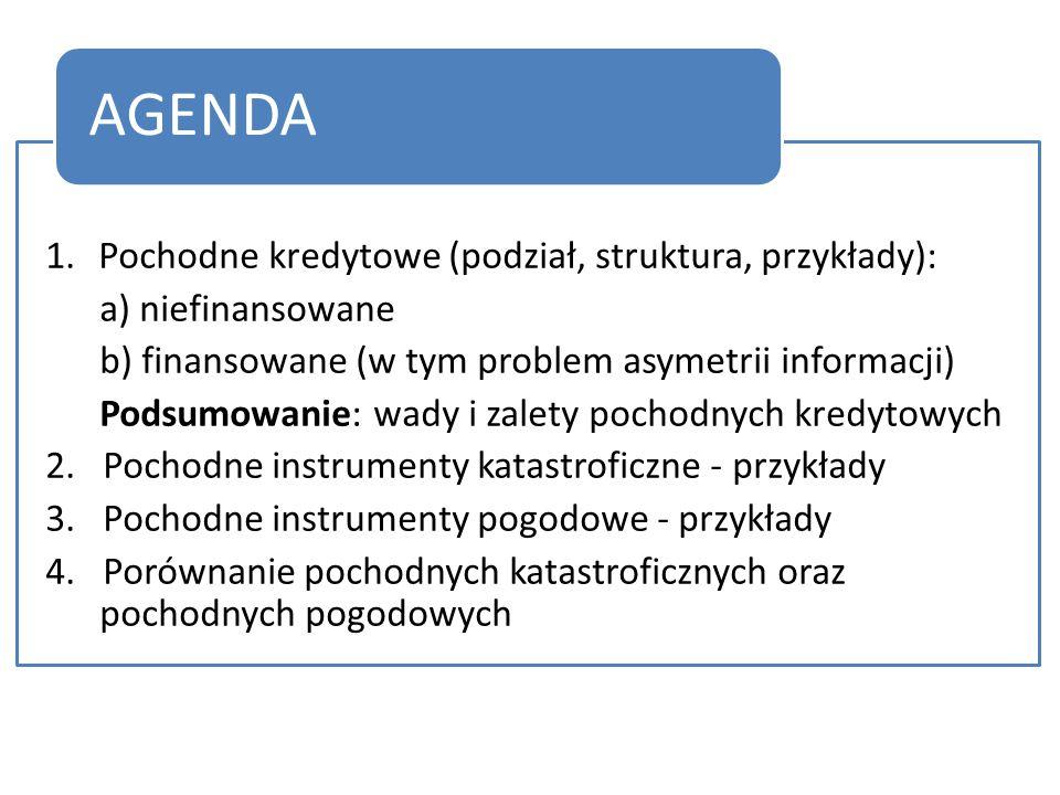AGENDA 1.Pochodne kredytowe (podział, struktura, przykłady): a) niefinansowane b) finansowane (w tym problem asymetrii informacji) Podsumowanie: wady i zalety pochodnych kredytowych 2.