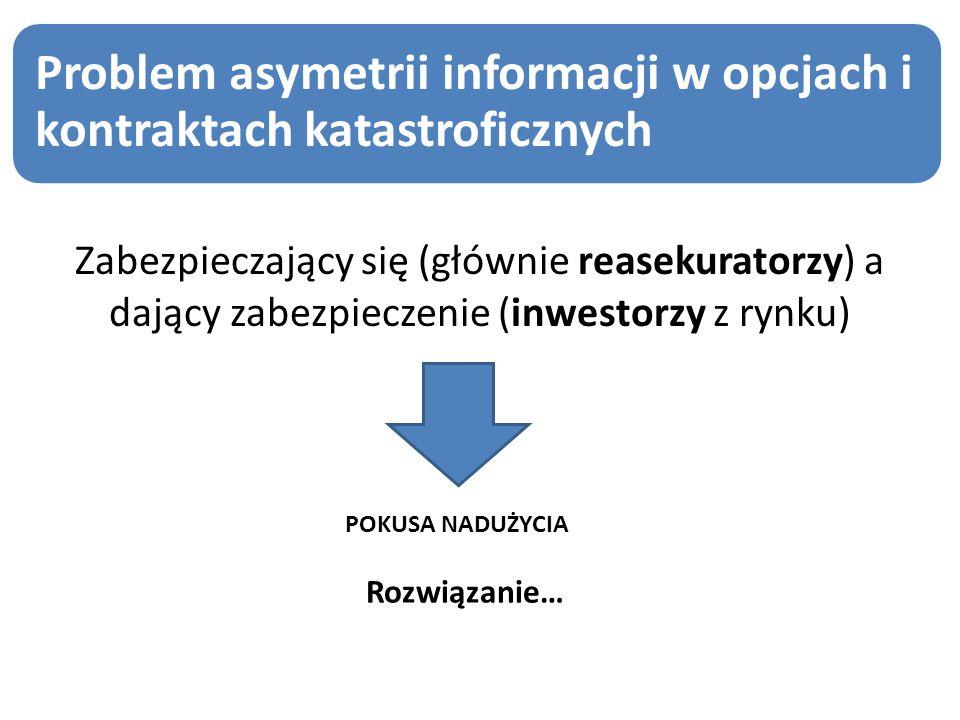 Zabezpieczający się (głównie reasekuratorzy) a dający zabezpieczenie (inwestorzy z rynku) POKUSA NADUŻYCIA Rozwiązanie… Problem asymetrii informacji w opcjach i kontraktach katastroficznych