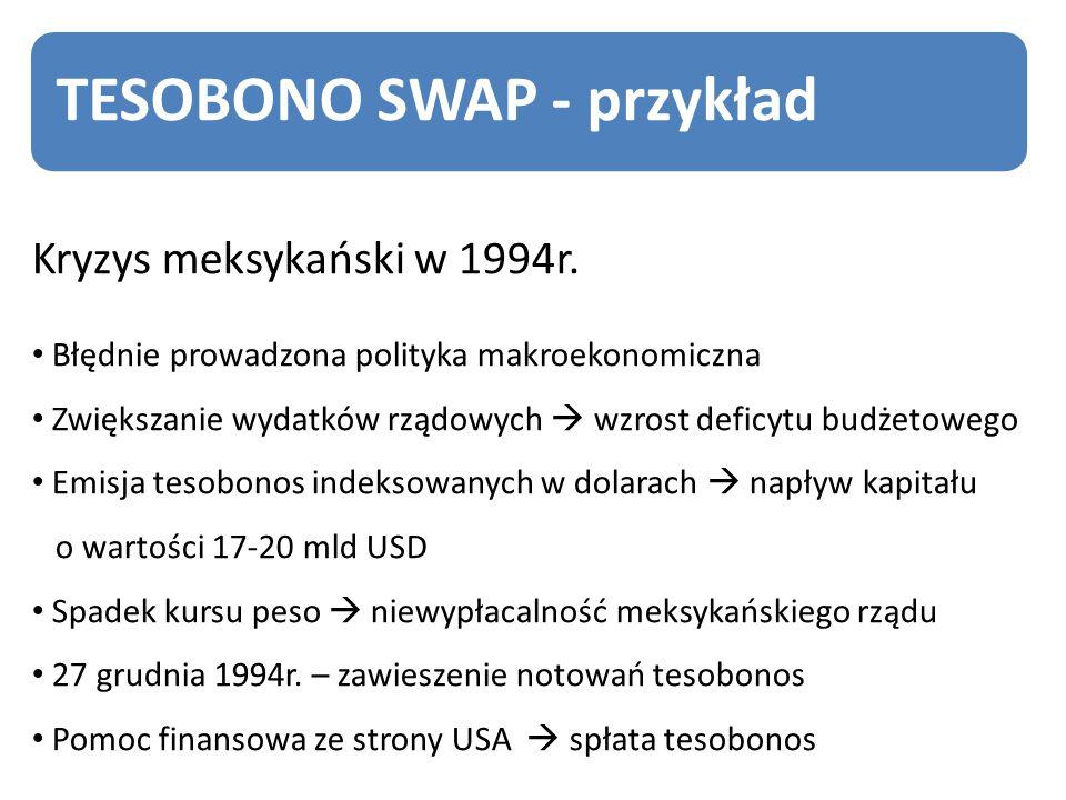 TESOBONO SWAP - przykład Kryzys meksykański w 1994r.