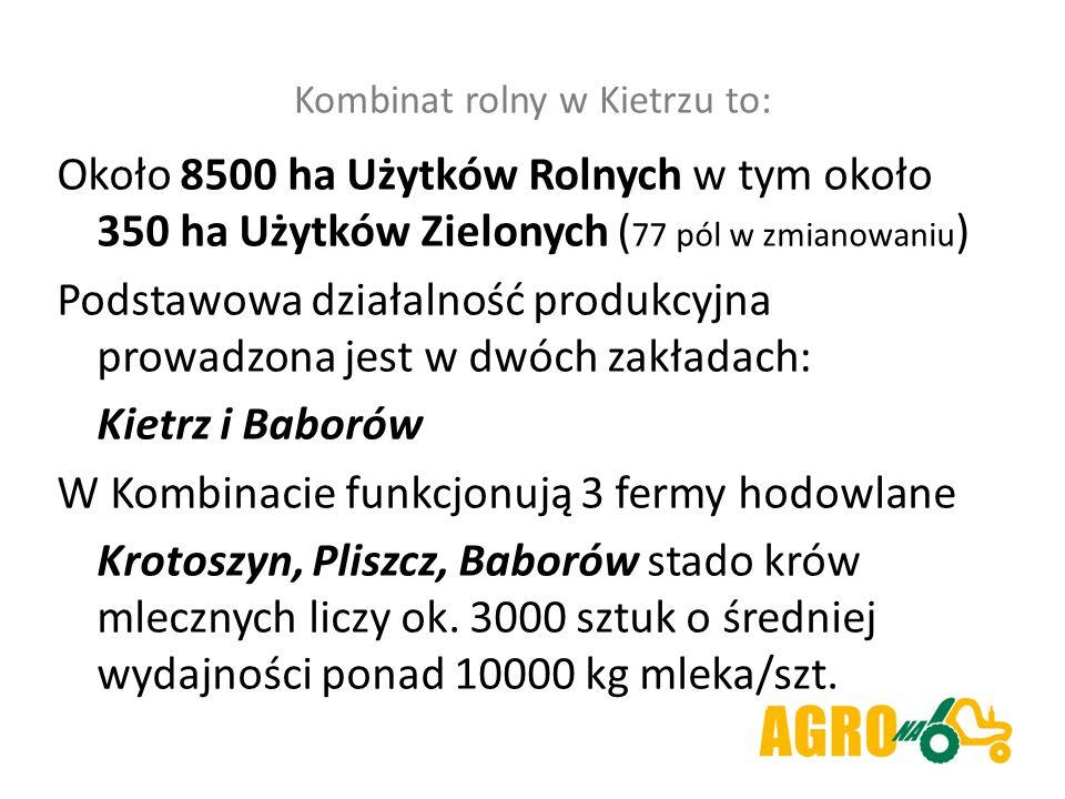 Kombinat rolny w Kietrzu to: Około 8500 ha Użytków Rolnych w tym około 350 ha Użytków Zielonych ( 77 pól w zmianowaniu ) Podstawowa działalność produk