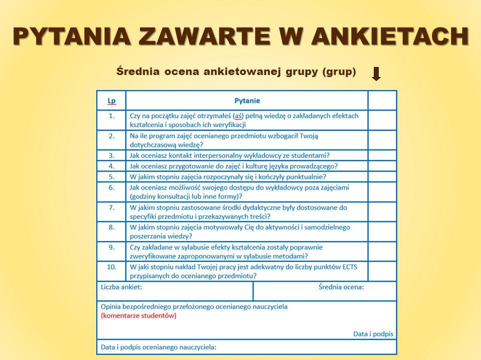PYTANIA ZAWARTE W ANKIETACH Średnia ocena ankietowanej grupy (grup)