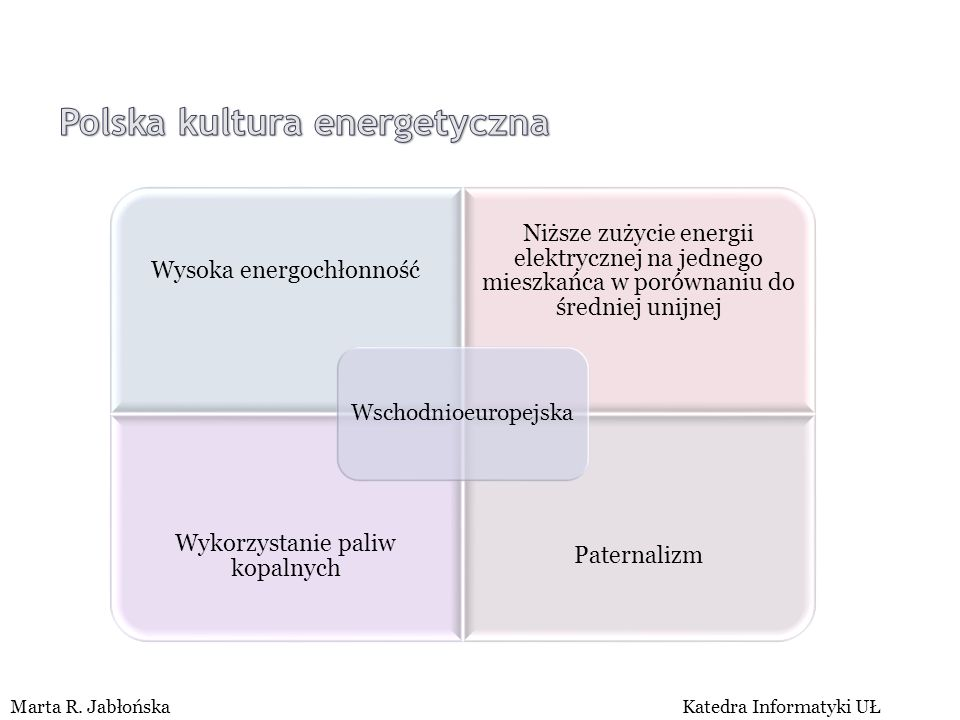 FACTORS OF RENEWABLE ENERGY RESOURCES' DEVELOPMENT AT A COMMUNE LEVEL Marta R. JabłońskaKatedra Informatyki UŁ Wysoka energochłonność Niższe zużycie e