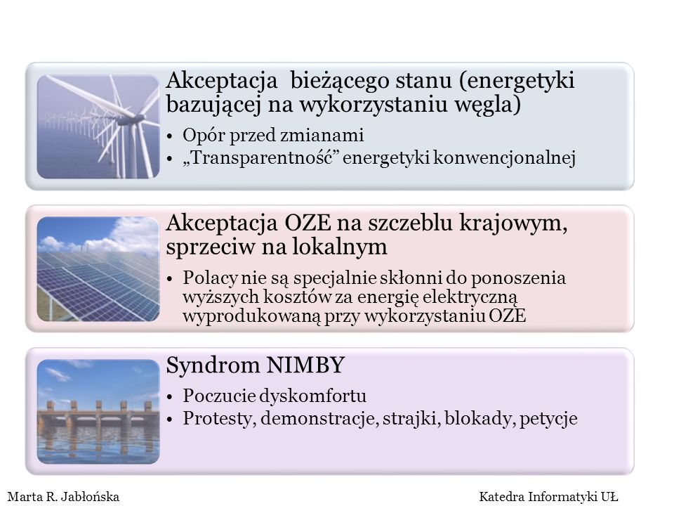 FACTORS OF RENEWABLE ENERGY RESOURCES' DEVELOPMENT AT A COMMUNE LEVEL Marta R. JabłońskaKatedra Informatyki UŁ Akceptacja bieżącego stanu (energetyki