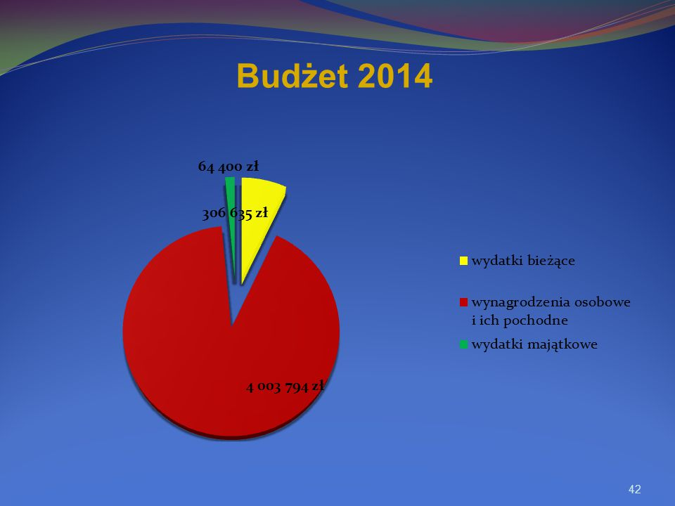 42 Budżet 2014