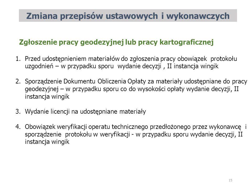 Zmiana przepisów ustawowych i wykonawczych 15 Zgłoszenie pracy geodezyjnej lub pracy kartograficznej 1.Przed udostępnieniem materiałów do zgłoszenia p