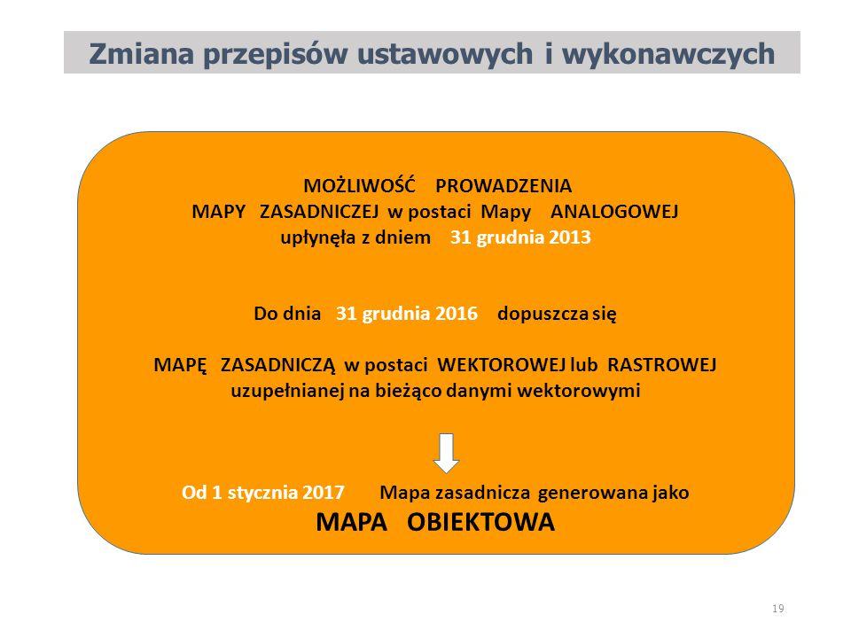 Zmiana przepisów ustawowych i wykonawczych 19 MOŻLIWOŚĆ PROWADZENIA MAPY ZASADNICZEJ w postaci Mapy ANALOGOWEJ upłynęła z dniem 31 grudnia 2013 Do dnia 31 grudnia 2016 dopuszcza się MAPĘ ZASADNICZĄ w postaci WEKTOROWEJ lub RASTROWEJ uzupełnianej na bieżąco danymi wektorowymi Od 1 stycznia 2017 Mapa zasadnicza generowana jako MAPA OBIEKTOWA