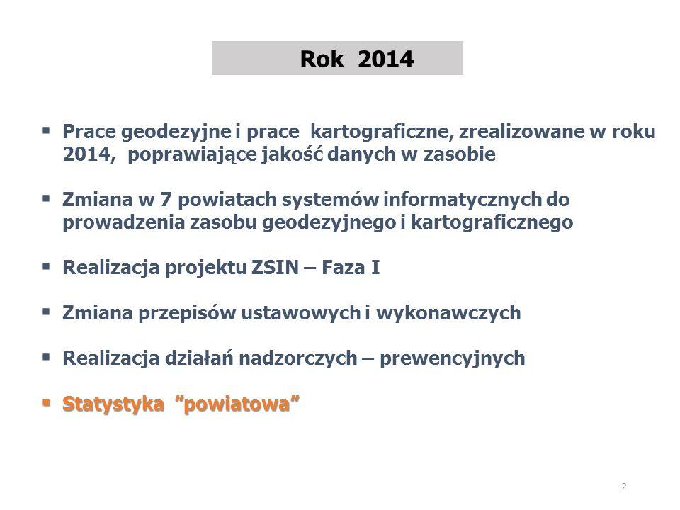 Rok 2014  Prace geodezyjne i prace kartograficzne, zrealizowane w roku 2014, poprawiające jakość danych w zasobie  Zmiana w 7 powiatach systemów inf