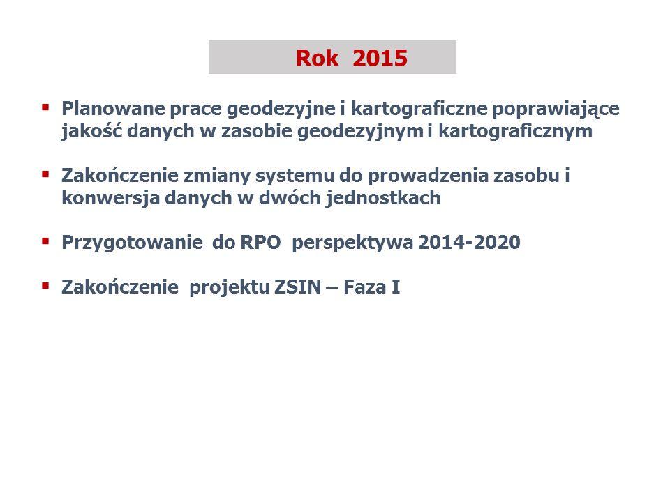 Rok 2015  Planowane prace geodezyjne i kartograficzne poprawiające jakość danych w zasobie geodezyjnym i kartograficznym  Zakończenie zmiany systemu do prowadzenia zasobu i konwersja danych w dwóch jednostkach  Przygotowanie do RPO perspektywa 2014-2020  Zakończenie projektu ZSIN – Faza I