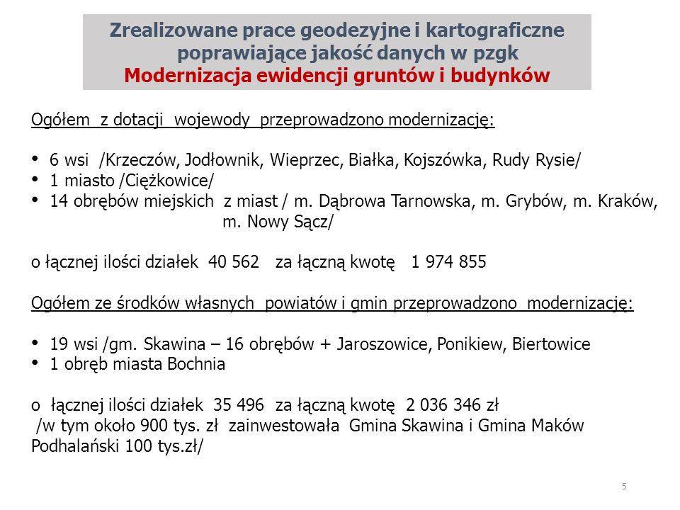 Zrealizowane prace geodezyjne i kartograficzne poprawiające jakość danych w pzgk Modernizacja ewidencji gruntów i budynków 5 Ogółem z dotacji wojewody przeprowadzono modernizację: 6 wsi /Krzeczów, Jodłownik, Wieprzec, Białka, Kojszówka, Rudy Rysie/ 1 miasto /Ciężkowice/ 14 obrębów miejskich z miast / m.