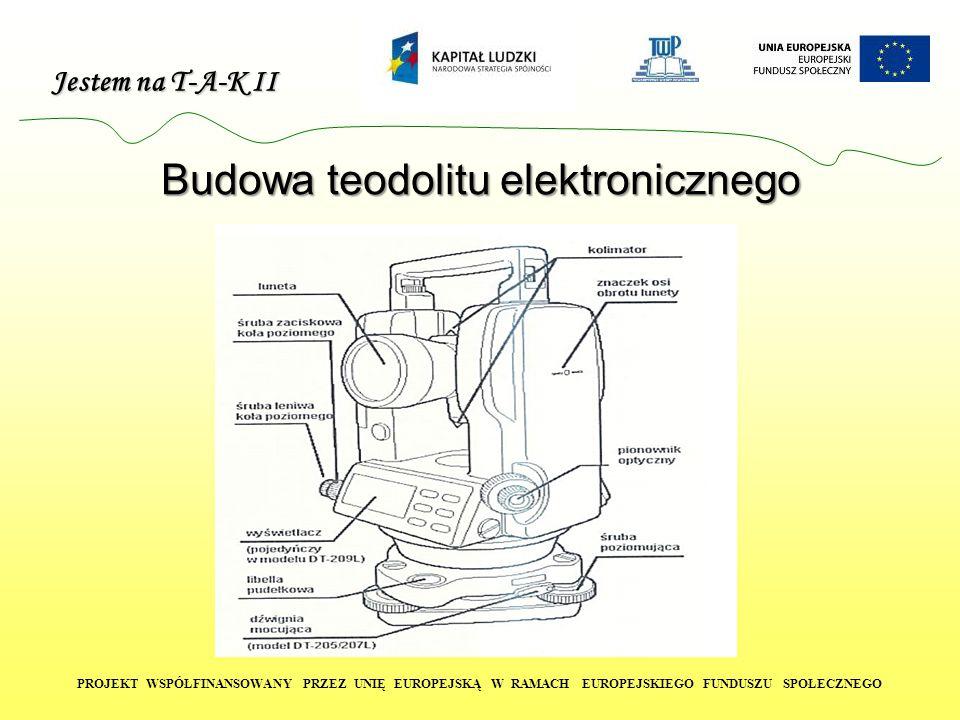 Jestem na T-A-K II PROJEKT WSPÓŁFINANSOWANY PRZEZ UNIĘ EUROPEJSKĄ W RAMACH EUROPEJSKIEGO FUNDUSZU SPOŁECZNEGO Budowa teodolitu elektronicznego