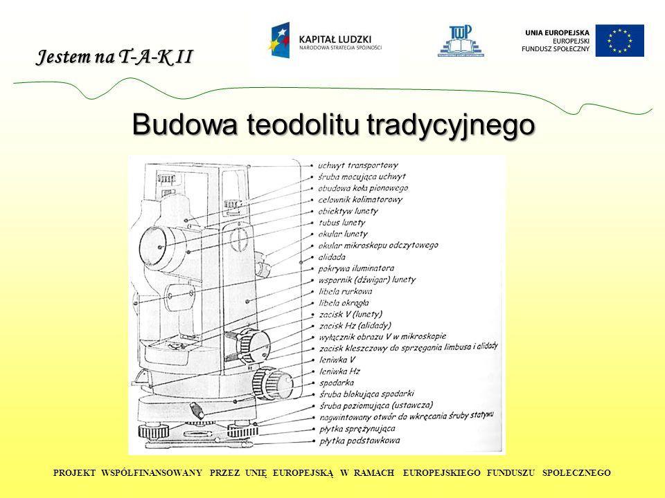 Jestem na T-A-K II PROJEKT WSPÓŁFINANSOWANY PRZEZ UNIĘ EUROPEJSKĄ W RAMACH EUROPEJSKIEGO FUNDUSZU SPOŁECZNEGO Budowa teodolitu tradycyjnego