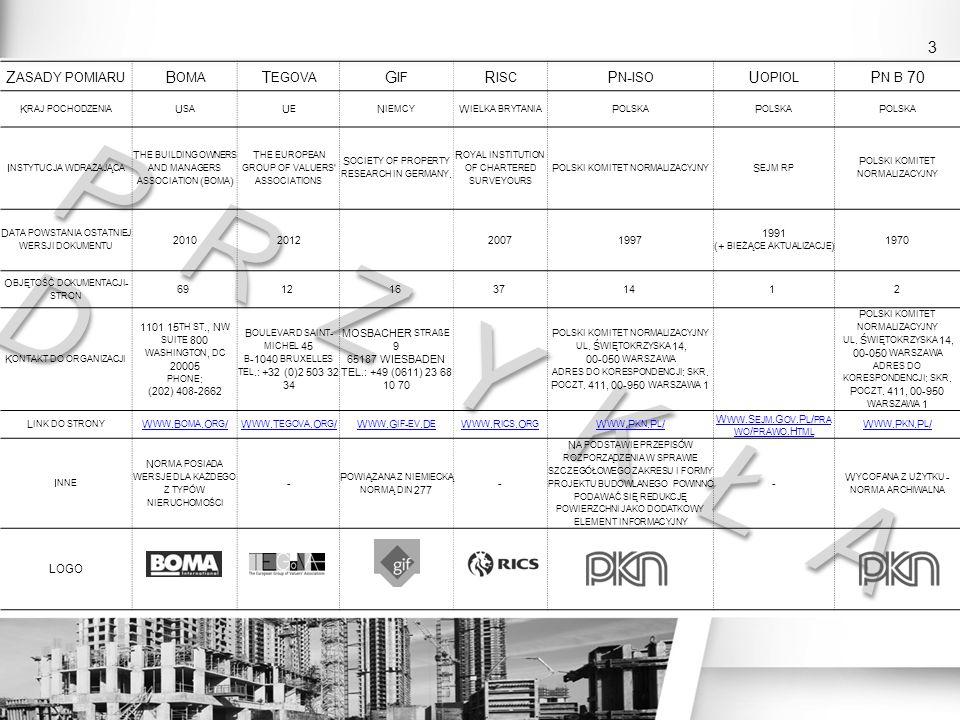 14 W YKORZYSTYWANY SPRZĘT : Tachimetry elektroniczne firmy Leica umożliwiające jednoczesny pomiar kątów i odległości.