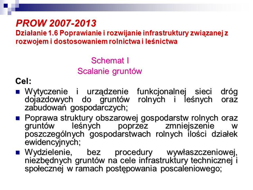 PROW 2007-2013 Działanie 3.2 Podstawowe usługi dla gospodarki i ludności wiejskiej Beneficjent: Beneficjent: gmina lub jednostka organizacyjna samorządu terytorialnego, wykonująca zadania w ramach zakresu pomocy Poziom pomocy: Poziom pomocy: Maksymalny poziom pomocy do 75 % kosztów kwalifikowalnych projektu