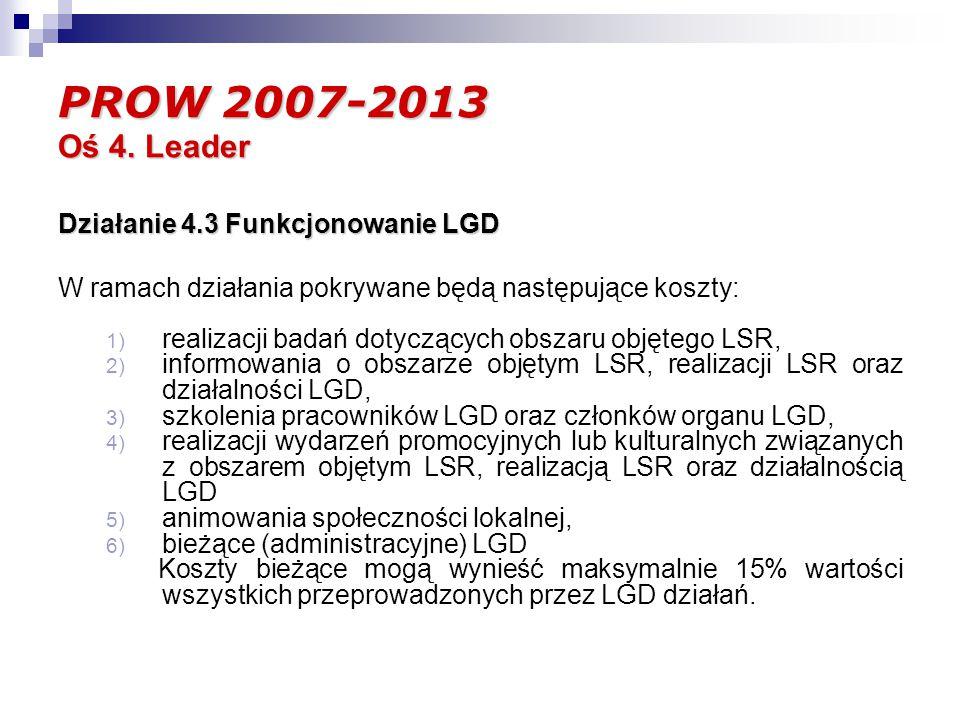 PROW 2007-2013 Oś 4.