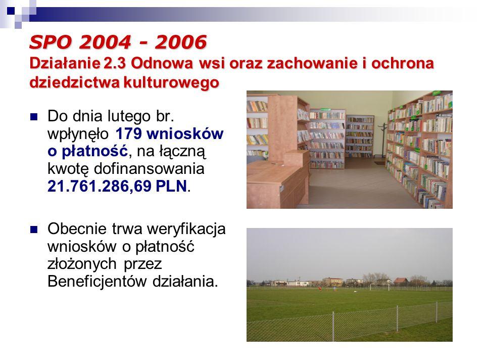 SPO 2004 - 2006 Działanie 2.3 Odnowa wsi oraz zachowanie i ochrona dziedzictwa kulturowego Do dnia lutego br.