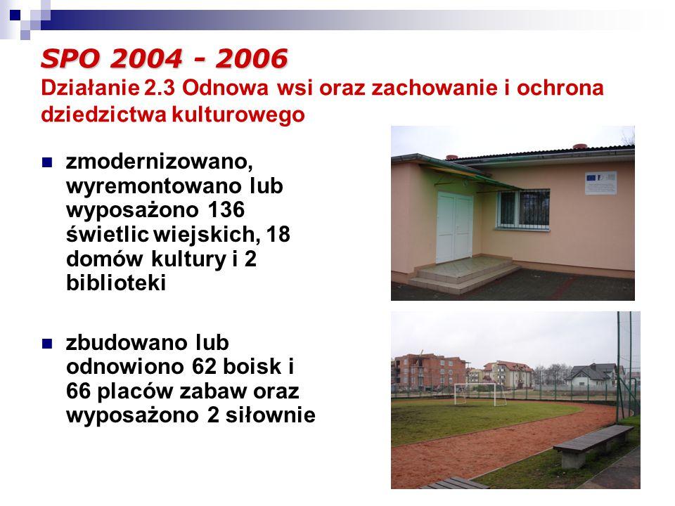 SPO 2004 - 2006 SPO 2004 - 2006 Działanie 2.3 Odnowa wsi oraz zachowanie i ochrona dziedzictwa kulturowego zmodernizowano, wyremontowano lub wyposażono 136 świetlic wiejskich, 18 domów kultury i 2 biblioteki zbudowano lub odnowiono 62 boisk i 66 placów zabaw oraz wyposażono 2 siłownie