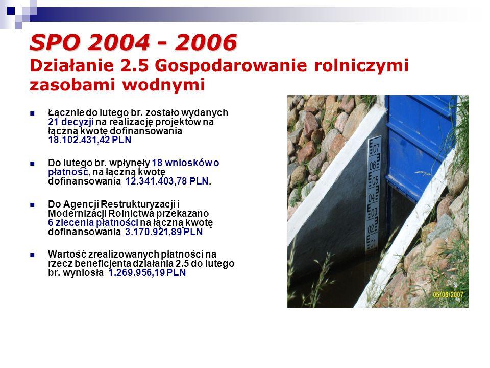 SPO 2004 - 2006 SPO 2004 - 2006 Działanie 2.5 Gospodarowanie rolniczymi zasobami wodnymi Łącznie do lutego br.