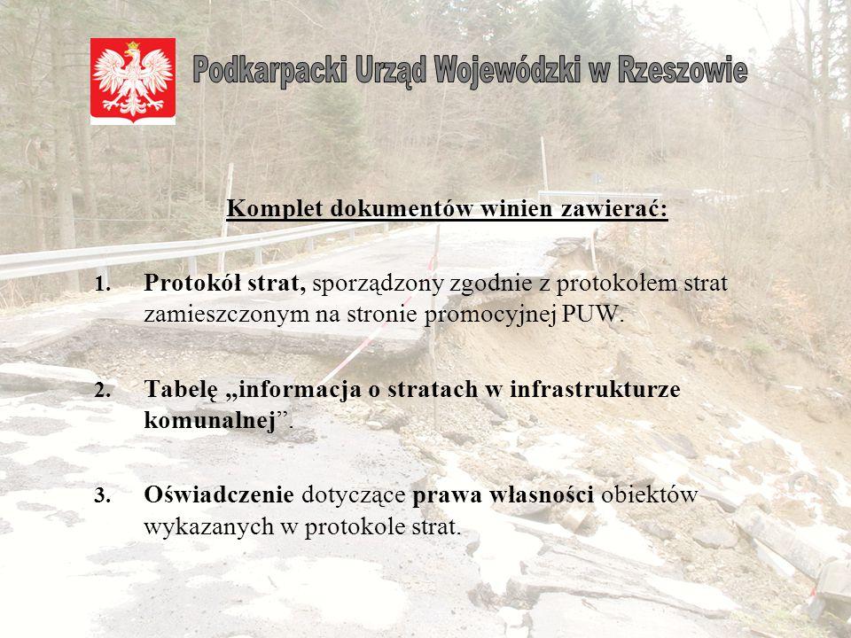 Po dokonaniu wizji w terenie oraz sporządzeniu protokołu strat należy przesłać komplet dokumentów do Wydziału Środowiska i Rolnictwa PUW w Rzeszowie.