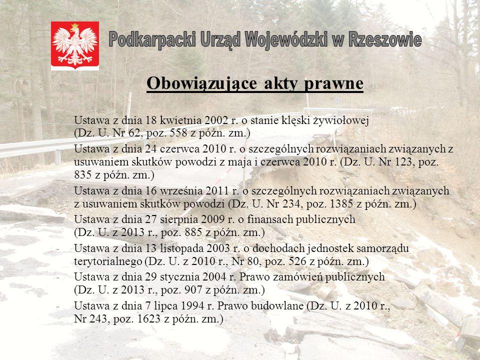 - http://rzeszow.uw.gov.pl - http://rzeszow.uw.gov.pl Szacowanie strat w infrastrukturze Odbudowa infrastruktury