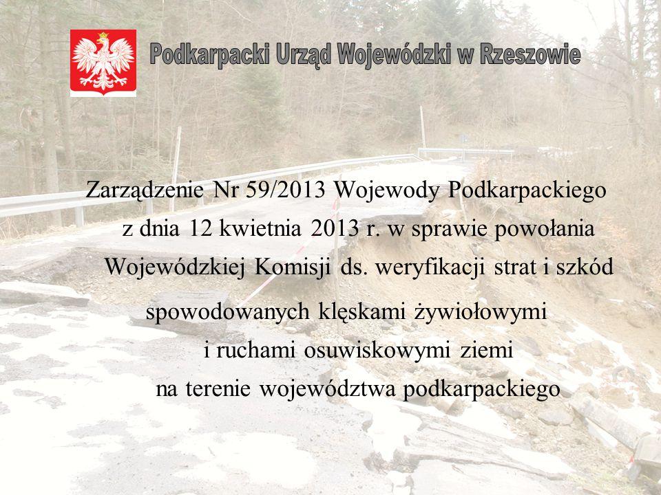 Wojewoda powołuje: - Komisję ds.