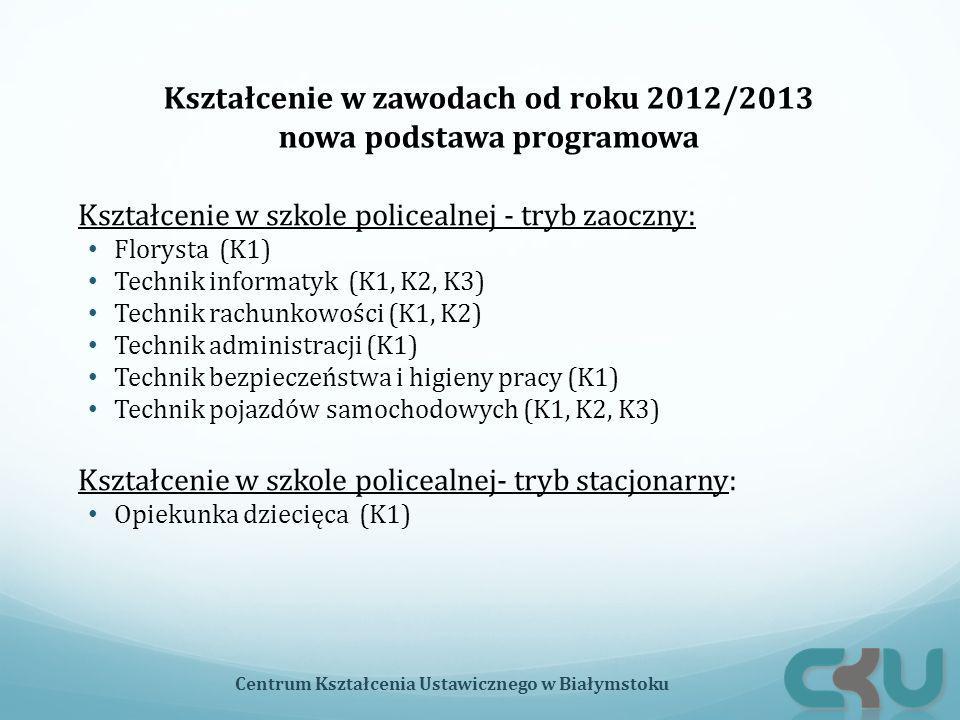 Kształcenie w zawodach od roku 2012/2013 nowa podstawa programowa Kształcenie w szkole policealnej - tryb zaoczny: Florysta (K1) Technik informatyk (K1, K2, K3) Technik rachunkowości (K1, K2) Technik administracji (K1) Technik bezpieczeństwa i higieny pracy (K1) Technik pojazdów samochodowych (K1, K2, K3) Kształcenie w szkole policealnej- tryb stacjonarny: Opiekunka dziecięca (K1) Centrum Kształcenia Ustawicznego w Białymstoku