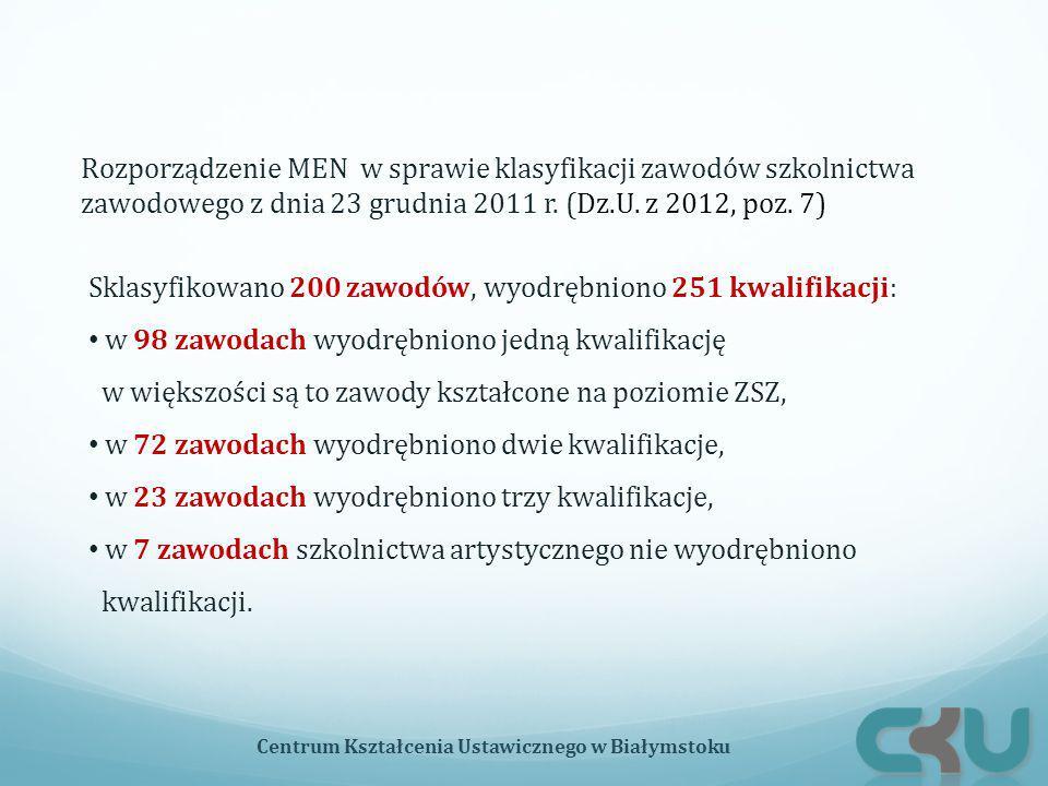 Rozporządzenie MEN w sprawie klasyfikacji zawodów szkolnictwa zawodowego z dnia 23 grudnia 2011 r. (Dz.U. z 2012, poz. 7) Sklasyfikowano 200 zawodów,