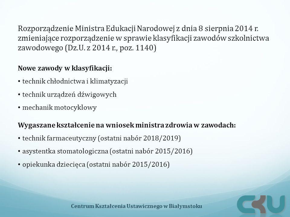 Rozporządzenie Ministra Edukacji Narodowej z dnia 8 sierpnia 2014 r. zmieniające rozporządzenie w sprawie klasyfikacji zawodów szkolnictwa zawodowego