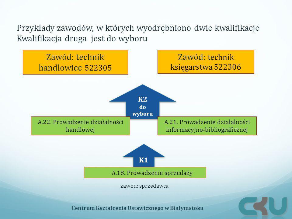 K1 K2 do wyboru Zawód: technik handlowiec 522305 A.18. Prowadzenie sprzedaży Przykłady zawodów, w których wyodrębniono dwie kwalifikacje Kwalifikacja