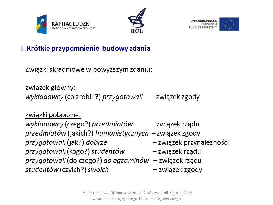 Projekt jest współfinansowany ze środków Unii Europejskiej w ramach Europejskiego Funduszu Społecznego I. Krótkie przypomnienie budowy zdania Związki
