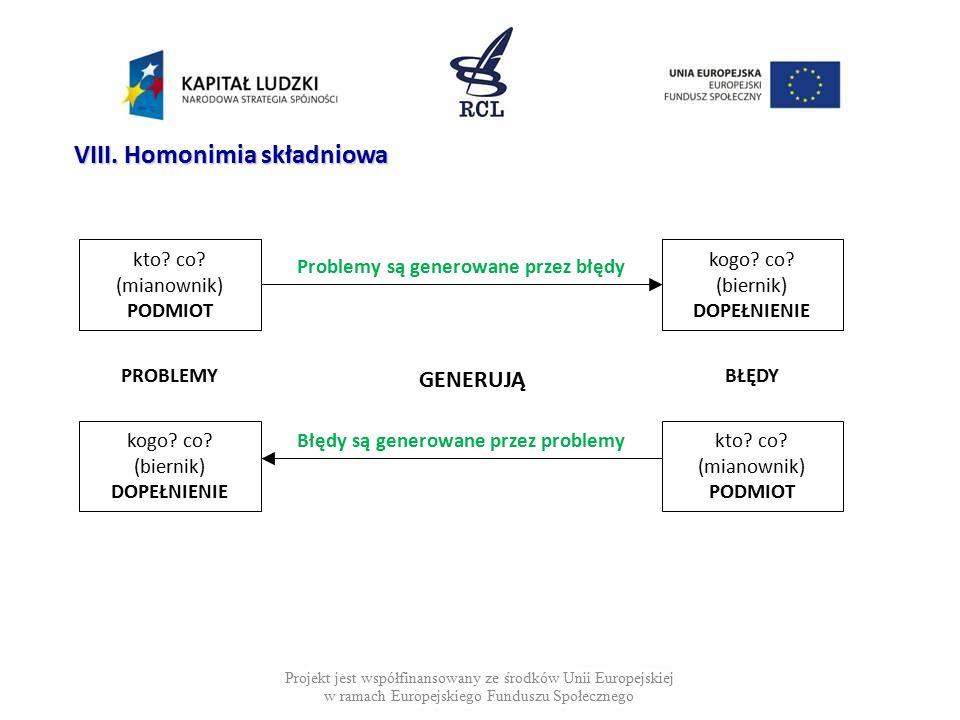 Projekt jest współfinansowany ze środków Unii Europejskiej w ramach Europejskiego Funduszu Społecznego VIII. Homonimia składniowa kto? co? (mianownik)