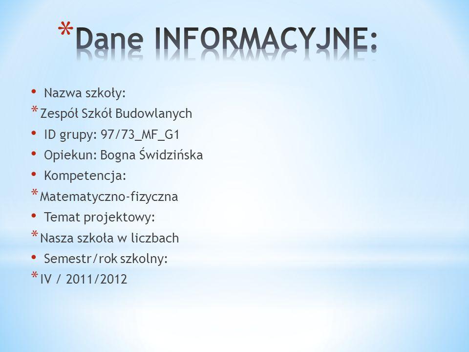 Nazwa szkoły: * Zespół Szkół Budowlanych ID grupy: 97/73_MF_G1 Opiekun: Bogna Świdzińska Kompetencja: * Matematyczno-fizyczna Temat projektowy: * Nasz