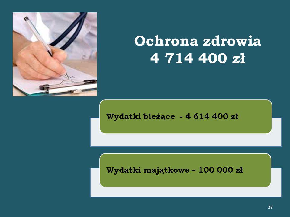 Ochrona zdrowia 4 714 400 zł Wydatki bieżące - 4 614 400 złWydatki majątkowe – 100 000 zł 37
