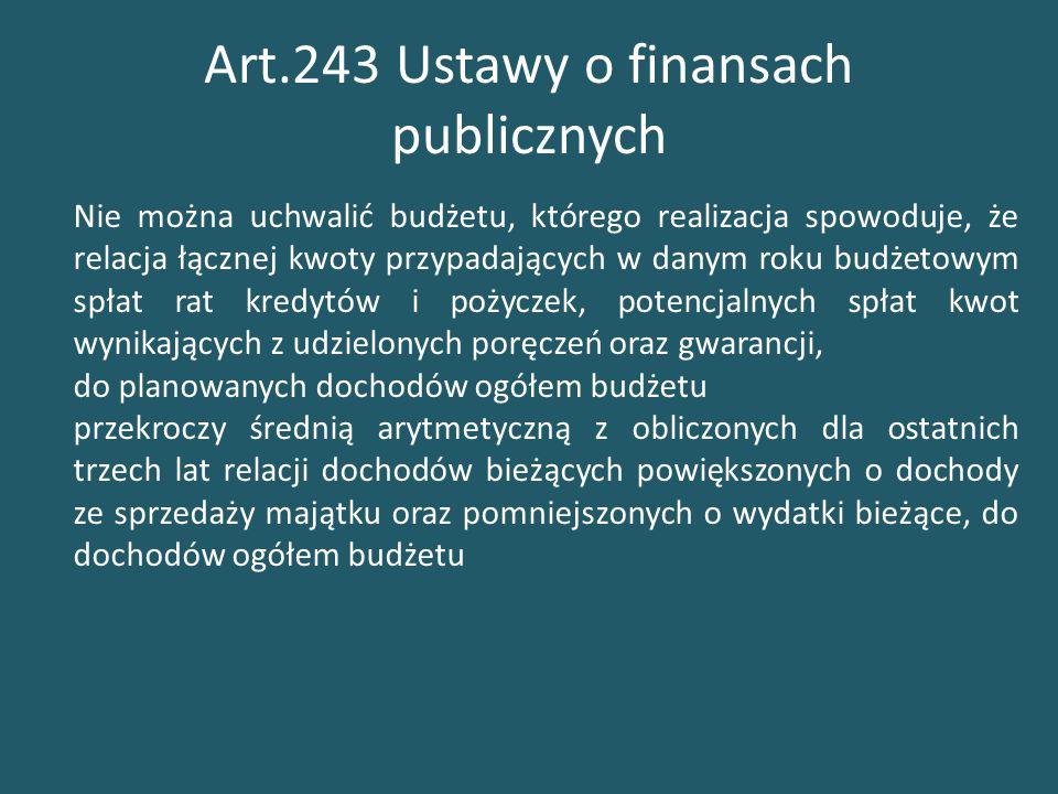 Art.243 Ustawy o finansach publicznych Nie można uchwalić budżetu, którego realizacja spowoduje, że relacja łącznej kwoty przypadających w danym roku budżetowym spłat rat kredytów i pożyczek, potencjalnych spłat kwot wynikających z udzielonych poręczeń oraz gwarancji, do planowanych dochodów ogółem budżetu przekroczy średnią arytmetyczną z obliczonych dla ostatnich trzech lat relacji dochodów bieżących powiększonych o dochody ze sprzedaży majątku oraz pomniejszonych o wydatki bieżące, do dochodów ogółem budżetu
