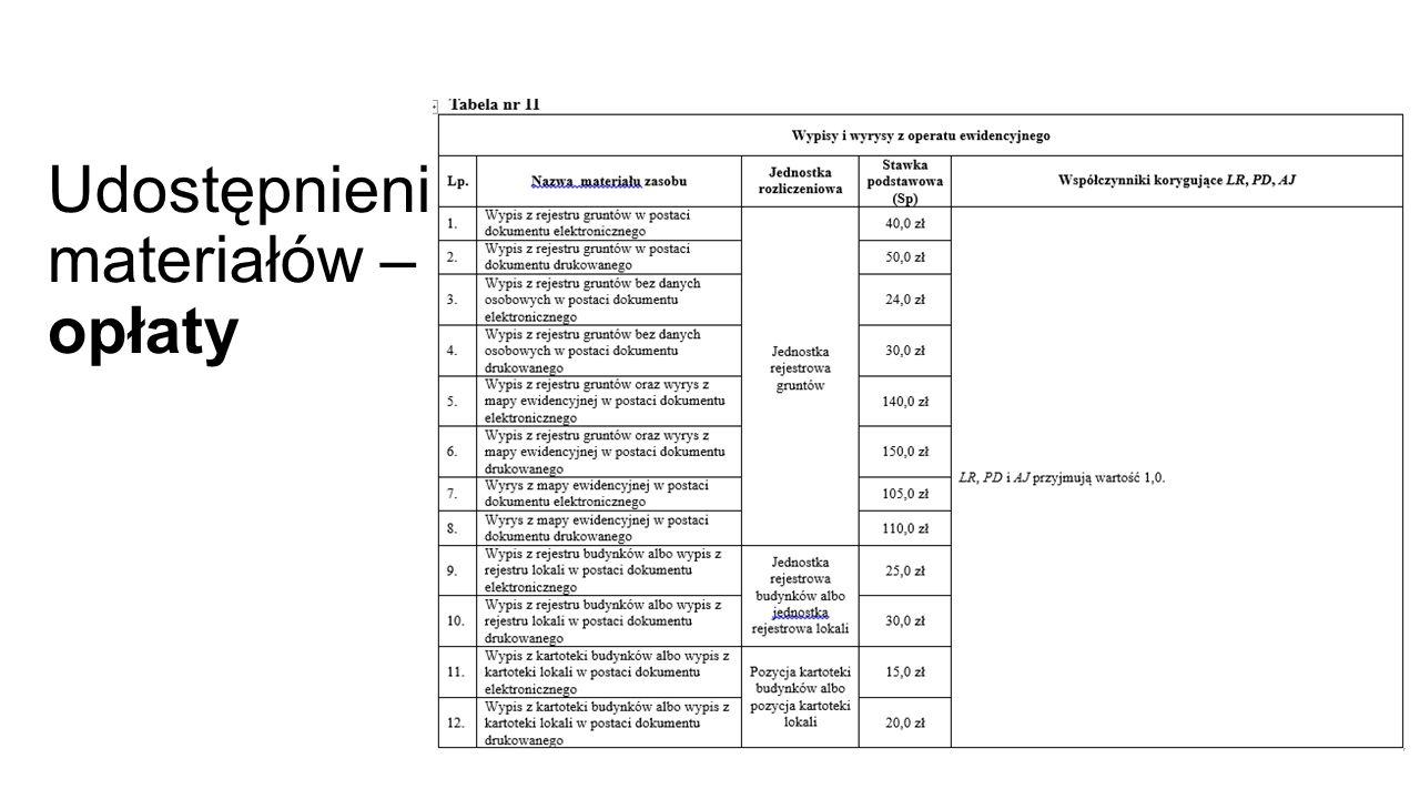 Udostępnienie materiałów – dokument obliczenia opłaty