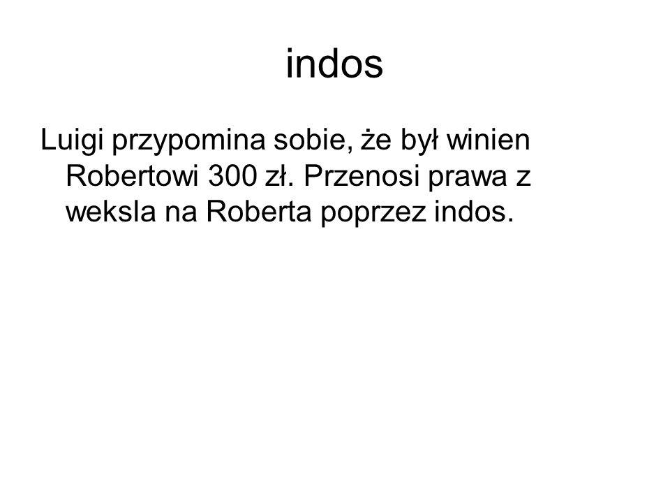 indos Luigi przypomina sobie, że był winien Robertowi 300 zł. Przenosi prawa z weksla na Roberta poprzez indos.