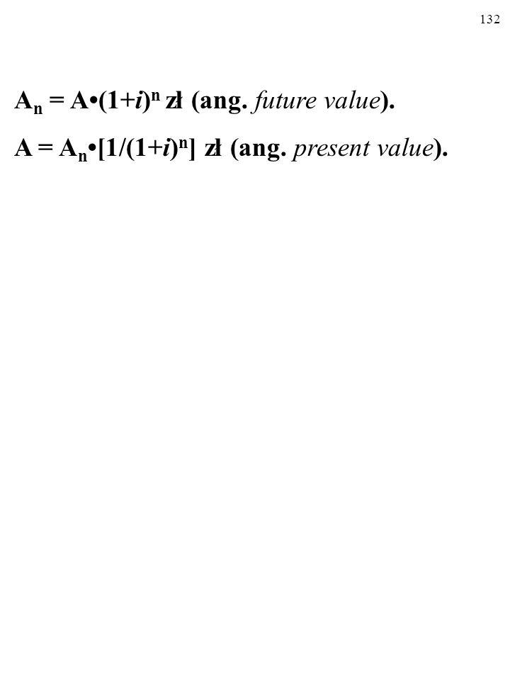 131 A = A n[1/(1+i) n ] zł.