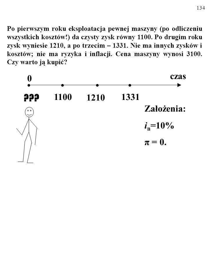 133 ZADANIE Po pierwszym roku eksploatacja pewnej maszyny (po odliczeniu wszystkich kosztów!) da czysty zysk równy 1100.