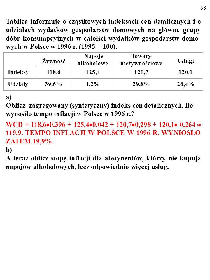 67 Tablica informuje o cząstkowych indeksach cen detalicznych i o udziałach wydatków gospodarstw domowych na główne grupy dóbr konsumpcyjnych w całołści wydatków gospodarstw domo- wych w Polsce w 1996 r.
