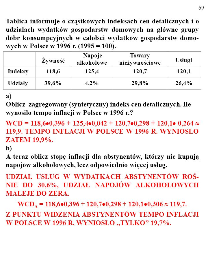 68 Tablica informuje o cząstkowych indeksach cen detalicznych i o udziałach wydatków gospodarstw domowych na główne grupy dóbr konsumpcyjnych w całołści wydatków gospodarstw domo- wych w Polsce w 1996 r.