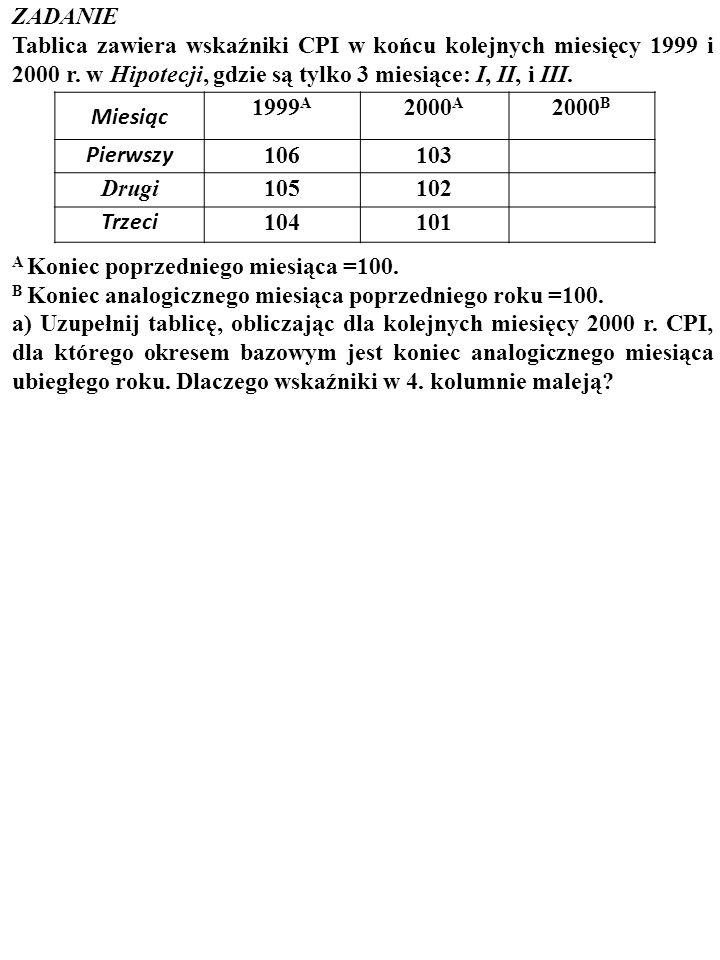 69 Tablica informuje o cząstkowych indeksach cen detalicznych i o udziałach wydatków gospodarstw domowych na główne grupy dóbr konsumpcyjnych w całołści wydatków gospodarstw domo- wych w Polsce w 1996 r.