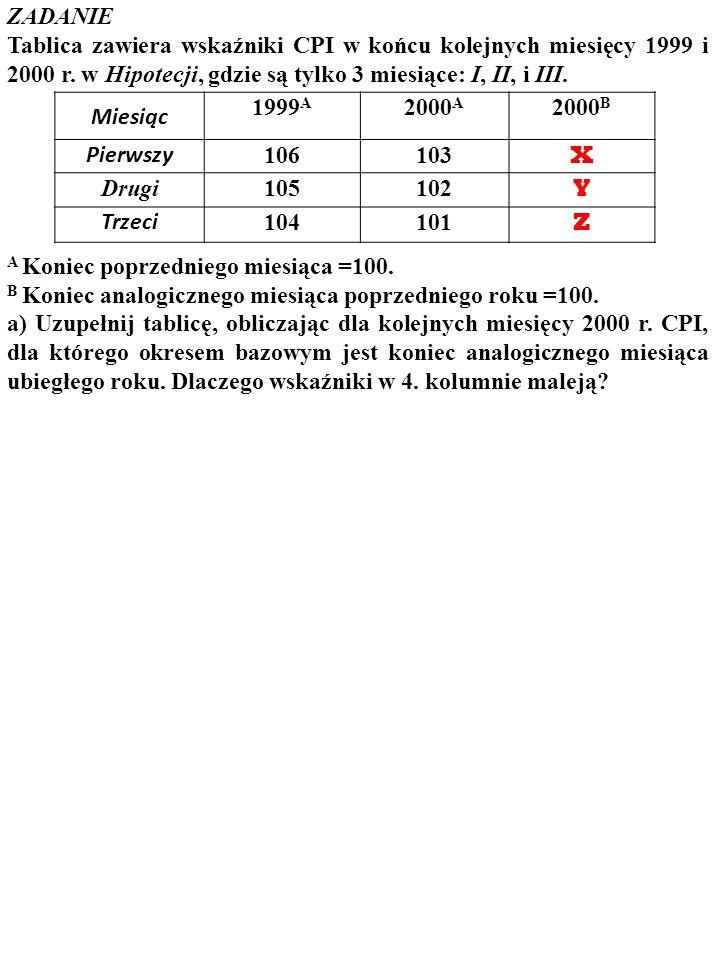 Miesiąc 1999 A 2000 A 2000 B Pierwszy 106103 Drugi105102 Trzeci 104101 ZADANIE Tablica zawiera wskaźniki CPI w końcu kolejnych miesięcy 1999 i 2000 r.