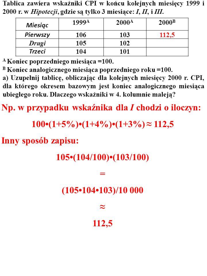 Miesiąc 1999 A 2000 A 2000 B Pierwszy 106103112,5 Drugi105102 Trzeci 104101 Tablica zawiera wskaźniki CPI w końcu kolejnych miesięcy 1999 i 2000 r.